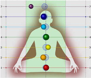CHAKRA_PICTURE_BEFORE_SOUND_THERAPY